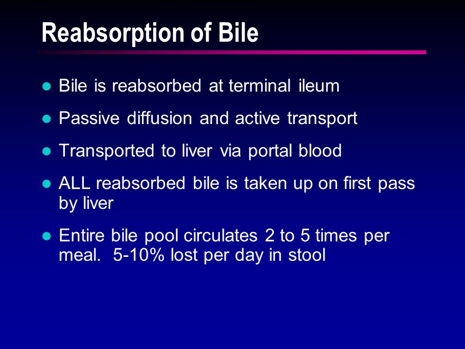 Reabsorption of Bile Bile is reabsorbed at terminal ileum Passive diffusion and active transport Transported to liver via portal blood ALL reabsorbed