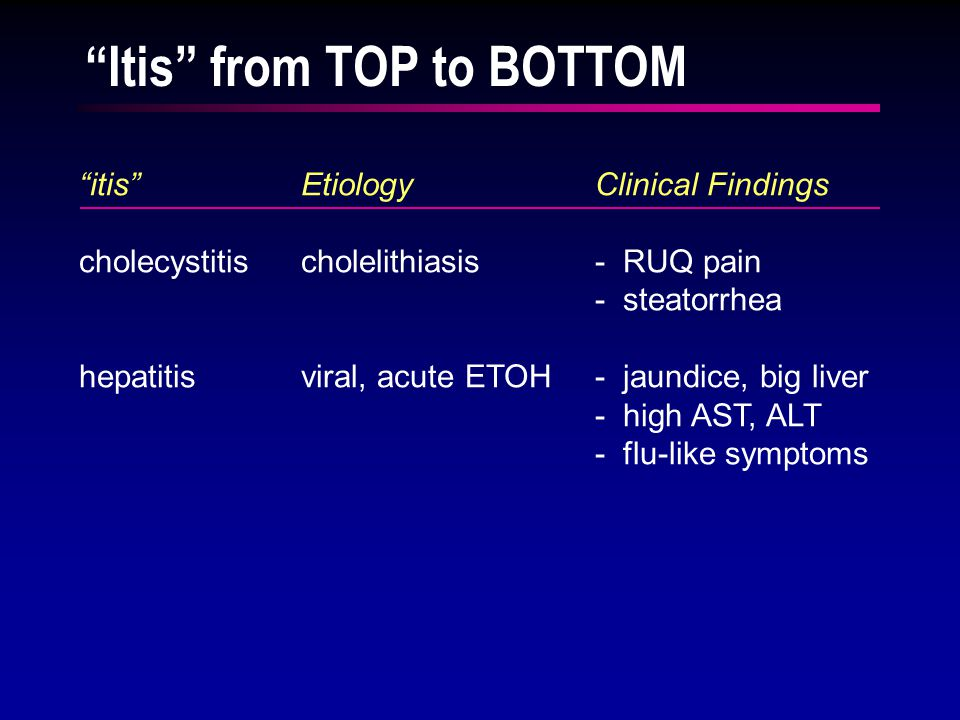 Itis from TOP to BOTTOM itis EtiologyClinical Findings cholecystitischolelithiasis- RUQ pain - steatorrhea hepatitisviral, acute ETOH- jaundice, big liver - high AST, ALT - flu-like symptoms