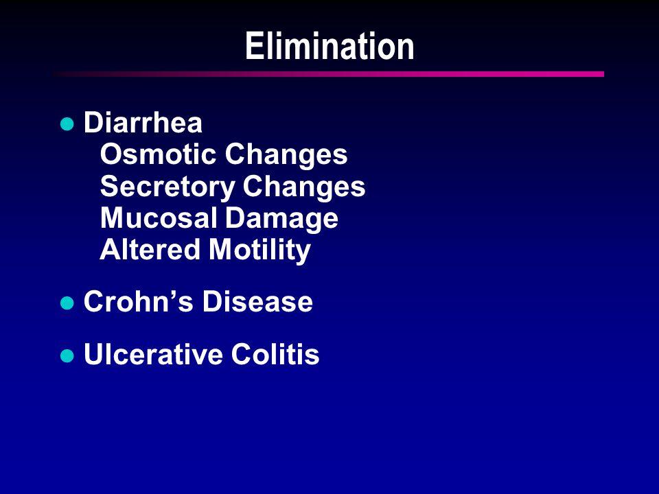 Osmotic Diarrhea: Lactase Def.