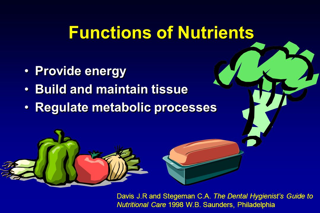 Functions of Nutrients Provide energy Build and maintain tissue Regulate metabolic processes Provide energy Build and maintain tissue Regulate metabolic processes Davis J.R and Stegeman C.A.