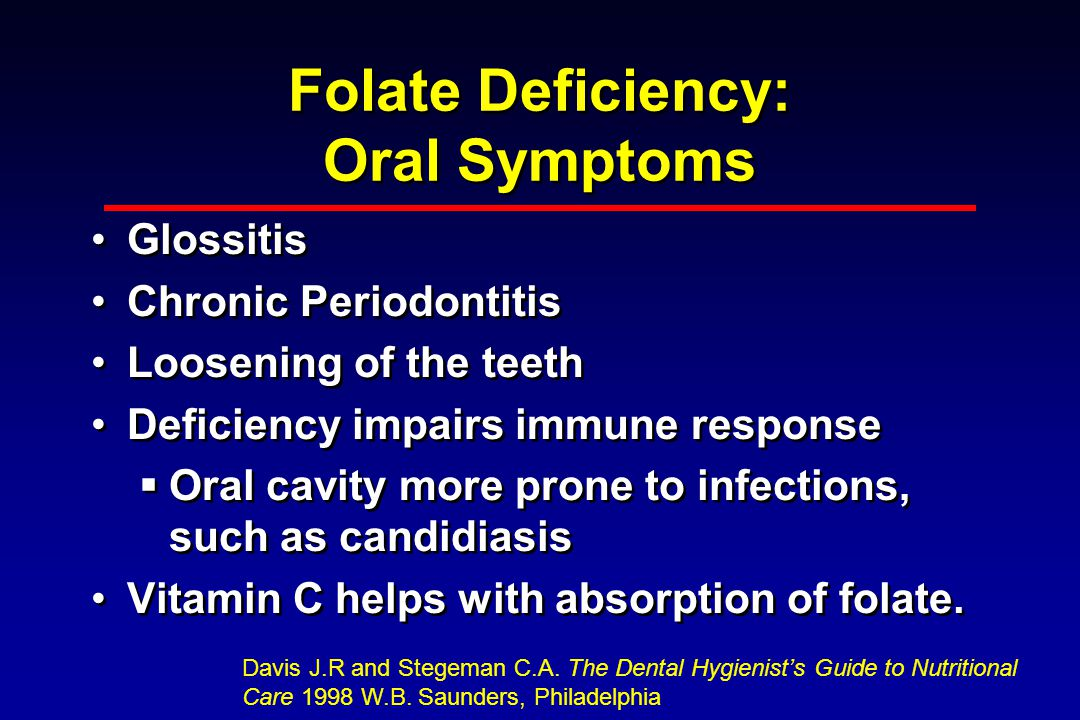 Folate Deficiency: Oral Symptoms Glossitis Chronic Periodontitis Loosening of the teeth Deficiency impairs immune response  Oral cavity more prone to infections, such as candidiasis Vitamin C helps with absorption of folate.