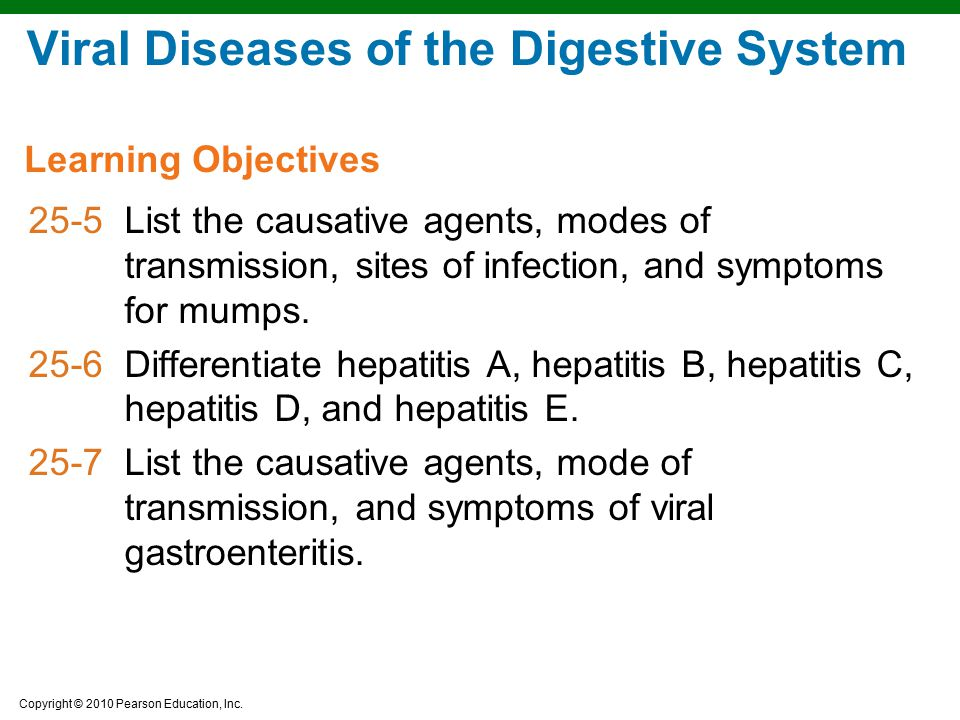 Copyright © 2010 Pearson Education, Inc. Viral Diseases of the Digestive System 25-5List the causative agents, modes of transmission, sites of infecti