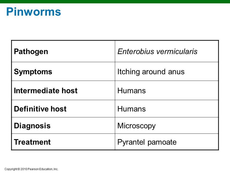 Copyright © 2010 Pearson Education, Inc. Pinworms PathogenEnterobius vermicularis SymptomsItching around anus Intermediate hostHumans Definitive hostH