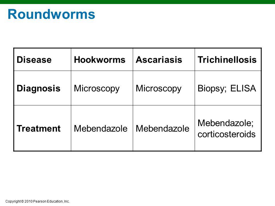 Copyright © 2010 Pearson Education, Inc. Roundworms DiseaseHookwormsAscariasisTrichinellosis DiagnosisMicroscopy Biopsy; ELISA TreatmentMebendazole Me