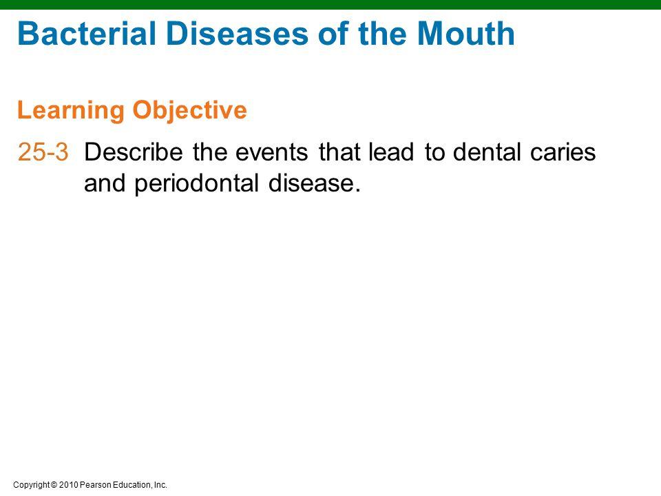 Copyright © 2010 Pearson Education, Inc.Yersinia Gastroenteritis PathogenY.