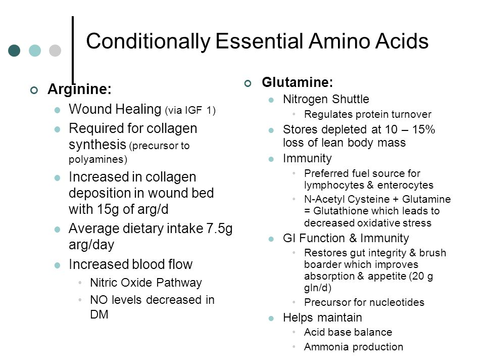 Conditionally Essential Amino Acids Arginine: Wound Healing (via IGF 1) Required for collagen synthesis (precursor to polyamines) Increased in collagen deposition in wound bed with 15g of arg/d Average dietary intake 7.5g arg/day Increased blood flow Nitric Oxide Pathway NO levels decreased in DM Glutamine: Nitrogen Shuttle Regulates protein turnover Stores depleted at 10 – 15% loss of lean body mass Immunity Preferred fuel source for lymphocytes & enterocytes N-Acetyl Cysteine + Glutamine = Glutathione which leads to decreased oxidative stress GI Function & Immunity Restores gut integrity & brush boarder which improves absorption & appetite (20 g gln/d) Precursor for nucleotides Helps maintain Acid base balance Ammonia production