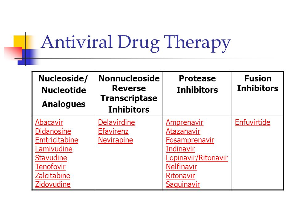 Antiviral Drug Therapy Nucleoside/ Nucleotide Analogues Nonnucleoside Reverse Transcriptase Inhibitors Protease Inhibitors Fusion Inhibitors Abacavir