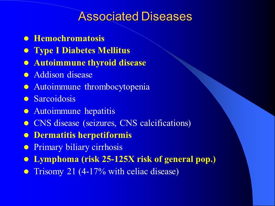 Associated Diseases Hemochromatosis Type I Diabetes Mellitus Autoimmune thyroid disease Addison disease Autoimmune thrombocytopenia Sarcoidosis Autoimmune hepatitis CNS disease (seizures, CNS calcifications) Dermatitis herpetiformis Primary biliary cirrhosis Lymphoma (risk 25-125X risk of general pop.) Trisomy 21 (4-17% with celiac disease)