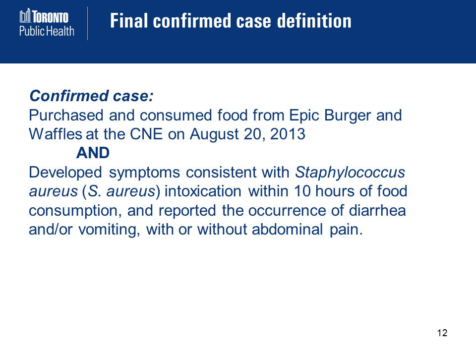 Final confirmed case definition Confirmed case: Purchased and consumed food from Epic Burger and Waffles at the CNE on August 20, 2013 AND Developed symptoms consistent with Staphylococcus aureus (S.
