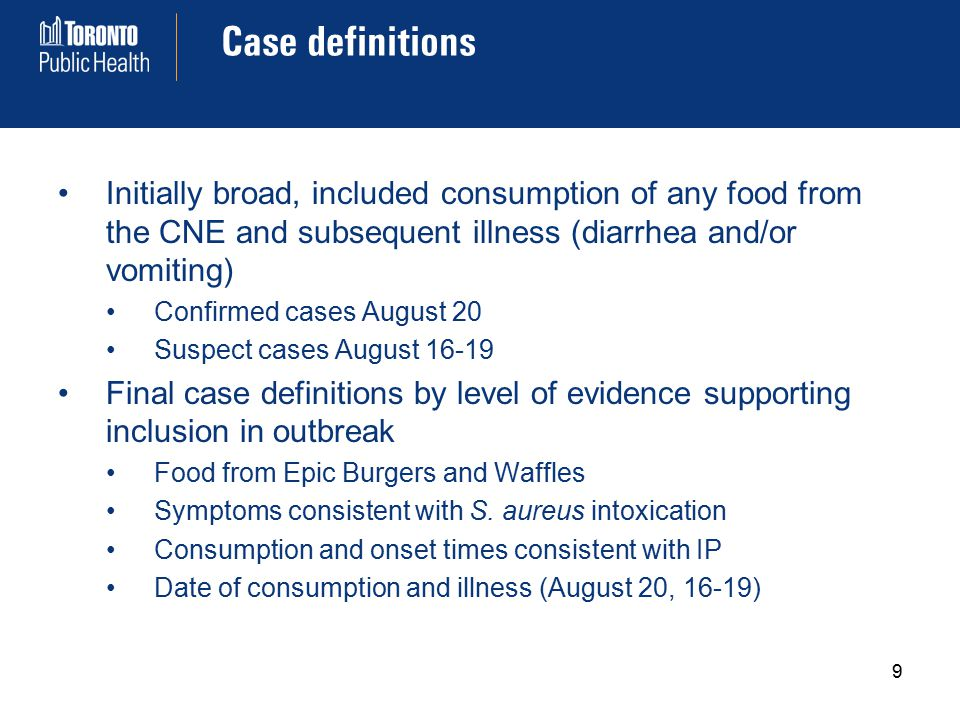 Case definitions Initially broad, included consumption of any food from the CNE and subsequent illness (diarrhea and/or vomiting) Confirmed cases August 20 Suspect cases August 16-19 Final case definitions by level of evidence supporting inclusion in outbreak Food from Epic Burgers and Waffles Symptoms consistent with S.