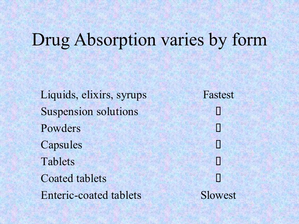 Drug Absorption varies by form Liquids, elixirs, syrupsFastest Suspension solutions  Powders  Capsules  Tablets  Coated tablets  Enteric-coated t