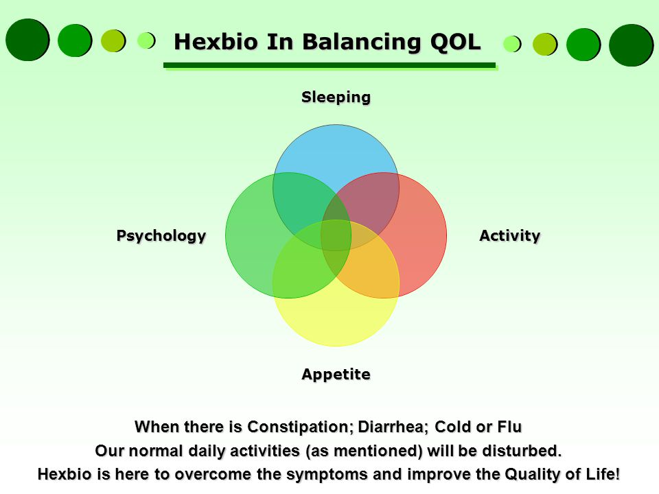 Sleeping Activity Appetite Psychology Hexbio In Balancing QOL When there is Constipation; Diarrhea; Cold or Flu Our normal daily activities (as mentioned) will be disturbed.