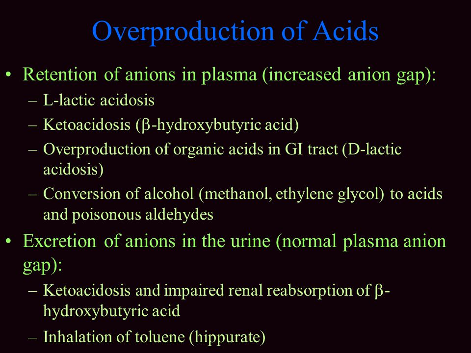 Overproduction of Acids Retention of anions in plasma (increased anion gap): –L-lactic acidosis –Ketoacidosis (  -hydroxybutyric acid) –Overproduction of organic acids in GI tract (D-lactic acidosis) –Conversion of alcohol (methanol, ethylene glycol) to acids and poisonous aldehydes Excretion of anions in the urine (normal plasma anion gap): –Ketoacidosis and impaired renal reabsorption of  - hydroxybutyric acid –Inhalation of toluene (hippurate)
