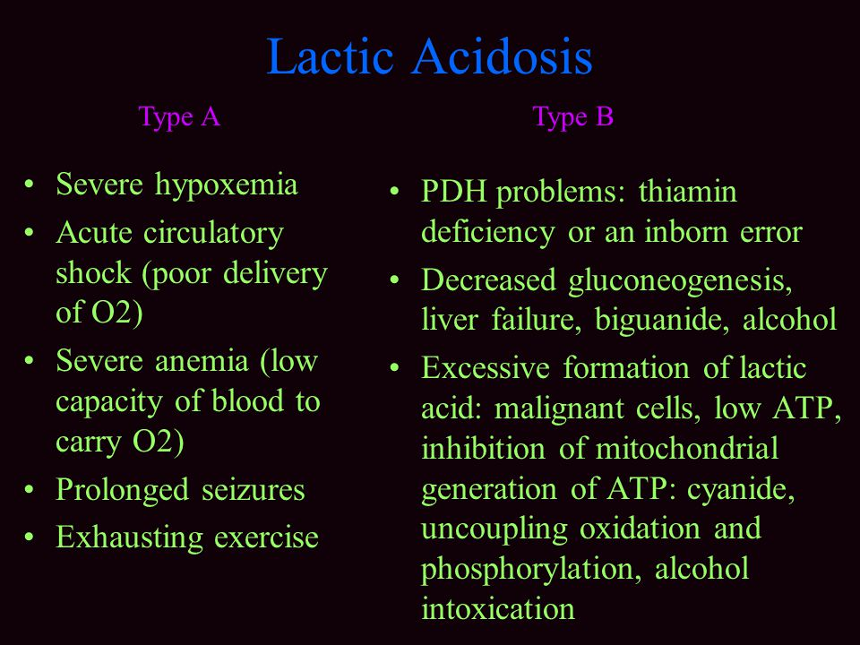 Lactic Acidosis Severe hypoxemia Acute circulatory shock (poor delivery of O2) Severe anemia (low capacity of blood to carry O2) Prolonged seizures Exhausting exercise PDH problems: thiamin deficiency or an inborn error Decreased gluconeogenesis, liver failure, biguanide, alcohol Excessive formation of lactic acid: malignant cells, low ATP, inhibition of mitochondrial generation of ATP: cyanide, uncoupling oxidation and phosphorylation, alcohol intoxication Type AType B