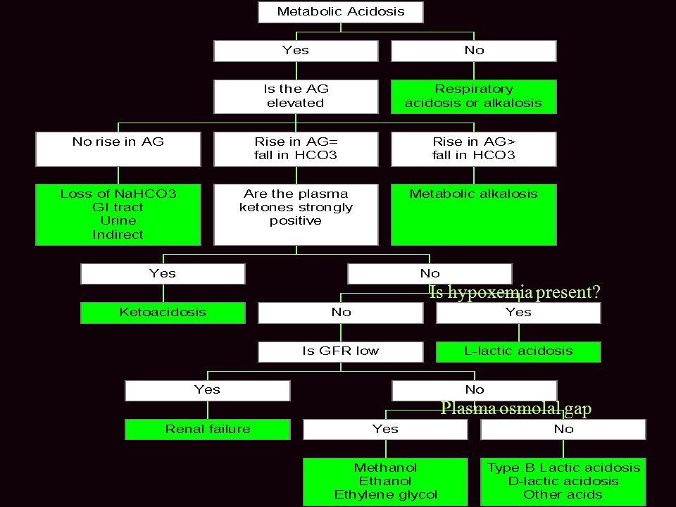 Plasma osmolal gap Is hypoxemia present?