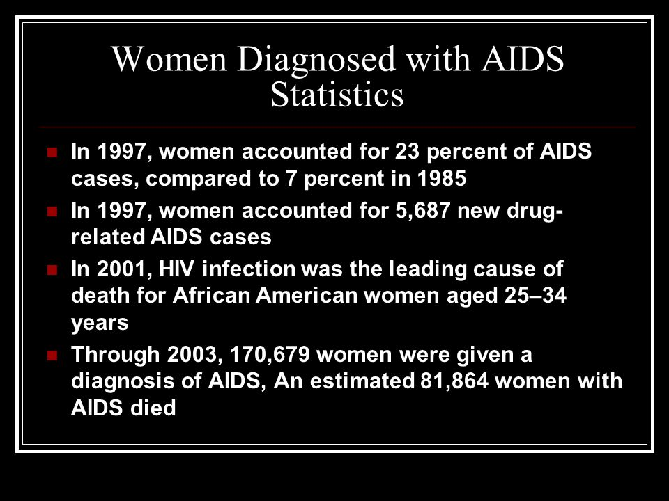 Women Diagnosed with AIDS Statistics In 1997, women accounted for 23 percent of AIDS cases, compared to 7 percent in 1985 In 1997, women accounted for 5,687 new drug- related AIDS cases In 2001, HIV infection was the leading cause of death for African American women aged 25–34 years Through 2003, 170,679 women were given a diagnosis of AIDS, An estimated 81,864 women with AIDS died