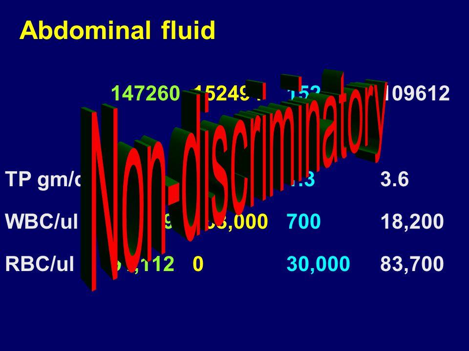 Abdominal fluid 147260152494152485109612 TP gm/dl 5.14.61.33.6 WBC/ul 15,059153,00070018,200 RBC/ul 91,112030,00083,700