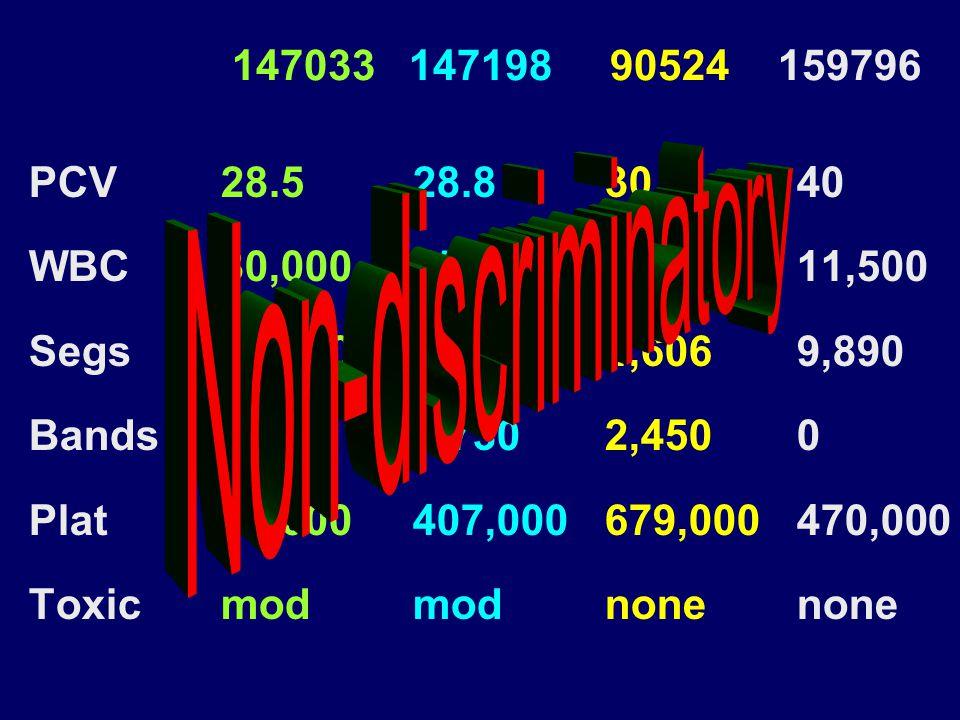 147033 147198 90524159796 PCV 28.528.83040 WBC30,00045,5009,80011,500 Segs26,10033,6704,6069,890 Bands 9002,7302,4500 Plat87,000407,000679,000470,000 Toxic mod modnonenone