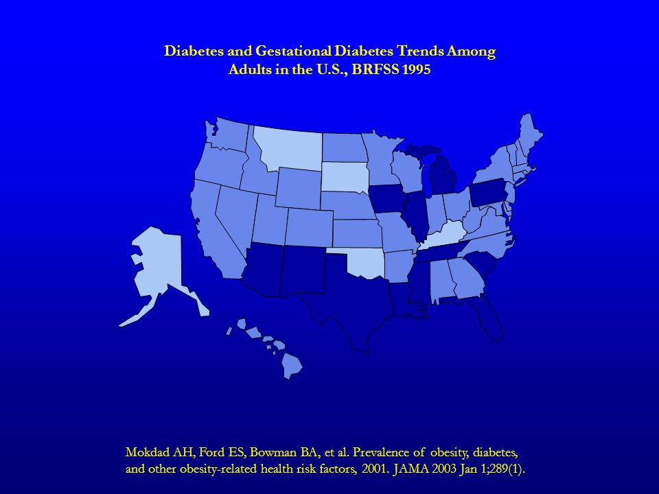 Diabetes and Gestational Diabetes Trends Among Adults in the U.S., BRFSS 1995 Mokdad AH, Ford ES, Bowman BA, et al.