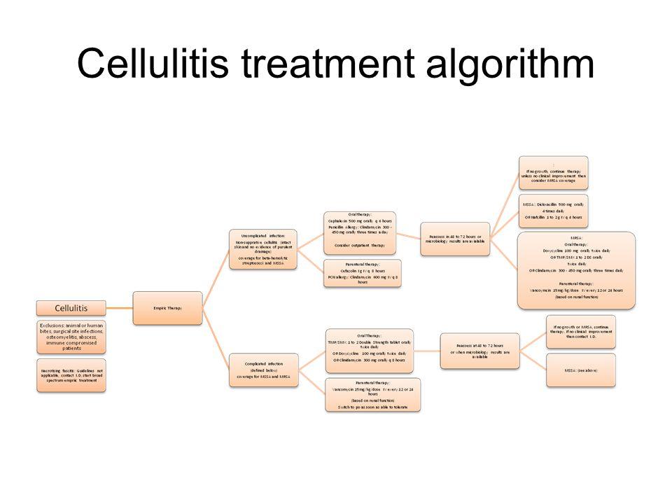 Cellulitis treatment algorithm