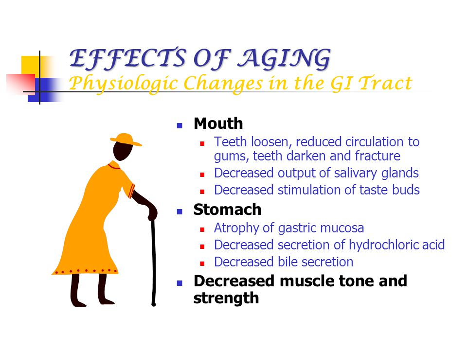 EFFECTS OF AGING EFFECTS OF AGING Physiologic Changes in the GI Tract Mouth Teeth loosen, reduced circulation to gums, teeth darken and fracture Decre