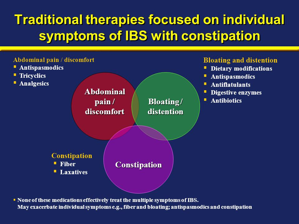 Traditional therapies focused on individual symptoms of IBS with constipation Bloating and distention  Dietary modifications  Antispasmodics  Antiflatulants  Digestive enzymes  Antibiotics Abdominal pain / discomfort  Antispasmodics  Tricyclics  Analgesics Constipation  Fiber  Laxatives Abdominal pain / discomfort Bloating / distention Constipation  None of these medications effectively treat the multiple symptoms of IBS.