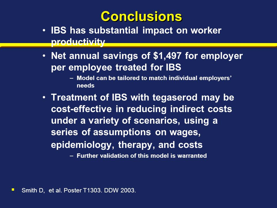 Conclusions IBS has substantial impact on worker productivity Net annual savings of $1,497 for employer per employee treated for IBS –Model can be tailored to match individual employers' needs Treatment of IBS with tegaserod may be cost-effective in reducing indirect costs under a variety of scenarios, using a series of assumptions on wages, epidemiology, therapy, and costs –Further validation of this model is warranted  Smith D, et al.