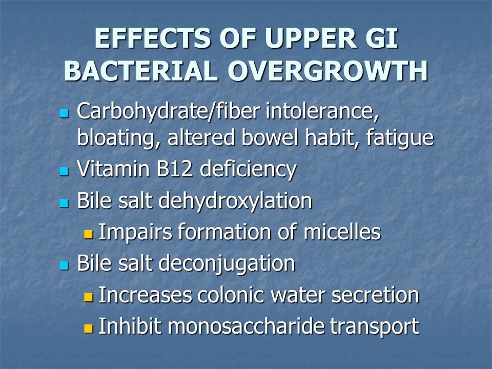 EFFECTS OF UPPER GI BACTERIAL OVERGROWTH Carbohydrate/fiber intolerance, bloating, altered bowel habit, fatigue Carbohydrate/fiber intolerance, bloating, altered bowel habit, fatigue Vitamin B12 deficiency Vitamin B12 deficiency Bile salt dehydroxylation Bile salt dehydroxylation Impairs formation of micelles Impairs formation of micelles Bile salt deconjugation Bile salt deconjugation Increases colonic water secretion Increases colonic water secretion Inhibit monosaccharide transport Inhibit monosaccharide transport