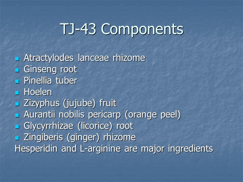 TJ-43 Components Atractylodes lanceae rhizome Atractylodes lanceae rhizome Ginseng root Ginseng root Pinellia tuber Pinellia tuber Hoelen Hoelen Zizyphus (jujube) fruit Zizyphus (jujube) fruit Aurantii nobilis pericarp (orange peel) Aurantii nobilis pericarp (orange peel) Glycyrrhizae (licorice) root Glycyrrhizae (licorice) root Zingiberis (ginger) rhizome Zingiberis (ginger) rhizome Hesperidin and L-arginine are major ingredients