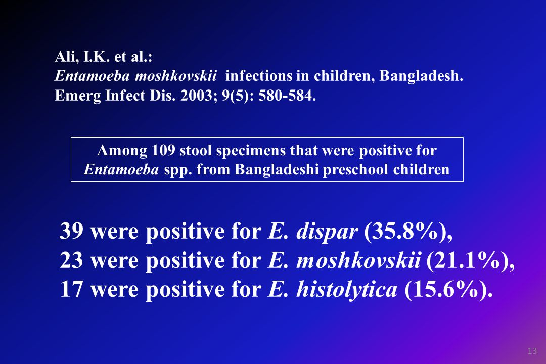 39 were positive for E. dispar (35.8%), 23 were positive for E.