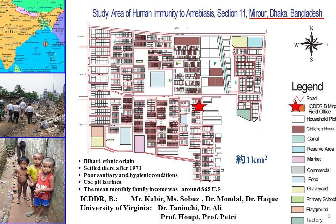 ICDDR, B.: Mr. Kabir, Ms. Sobuz, Dr. Mondal, Dr.