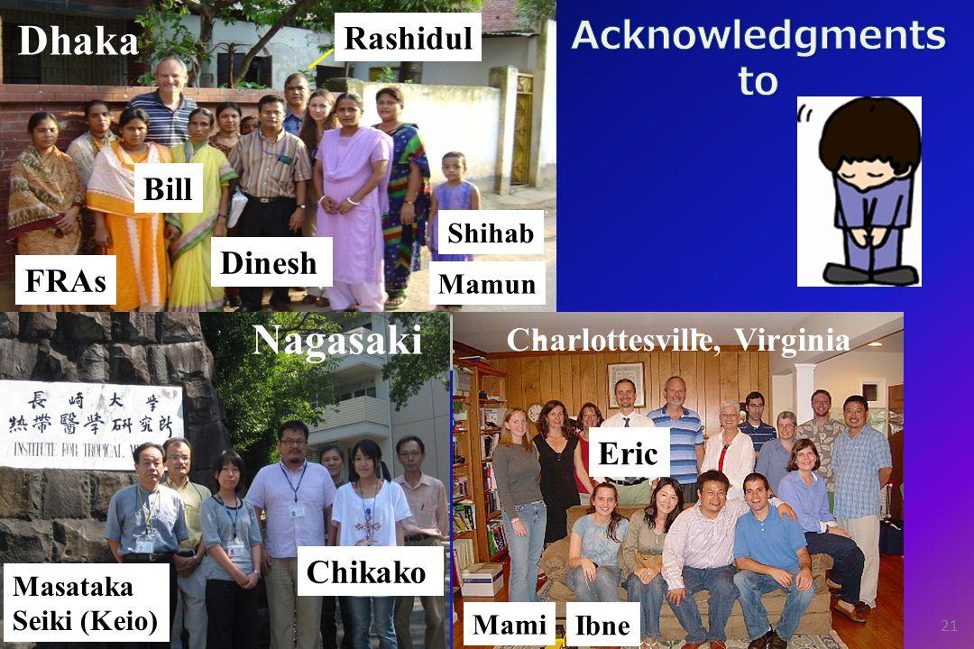 Dhaka Charlottesville, Virginia Nagasaki Chikako Dinesh Rashidul Bill Eric Mamun Mami Masataka Seiki (Keio) Ibne Shihab 21 FRAs