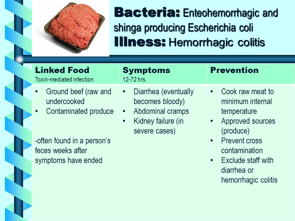 Bacteria: Enteohemorrhagic and shinga producing Escherichia coli Illness: Hemorrhagic colitis Linked Food Toxin-mediated infection Symptoms 12-72 hrs.