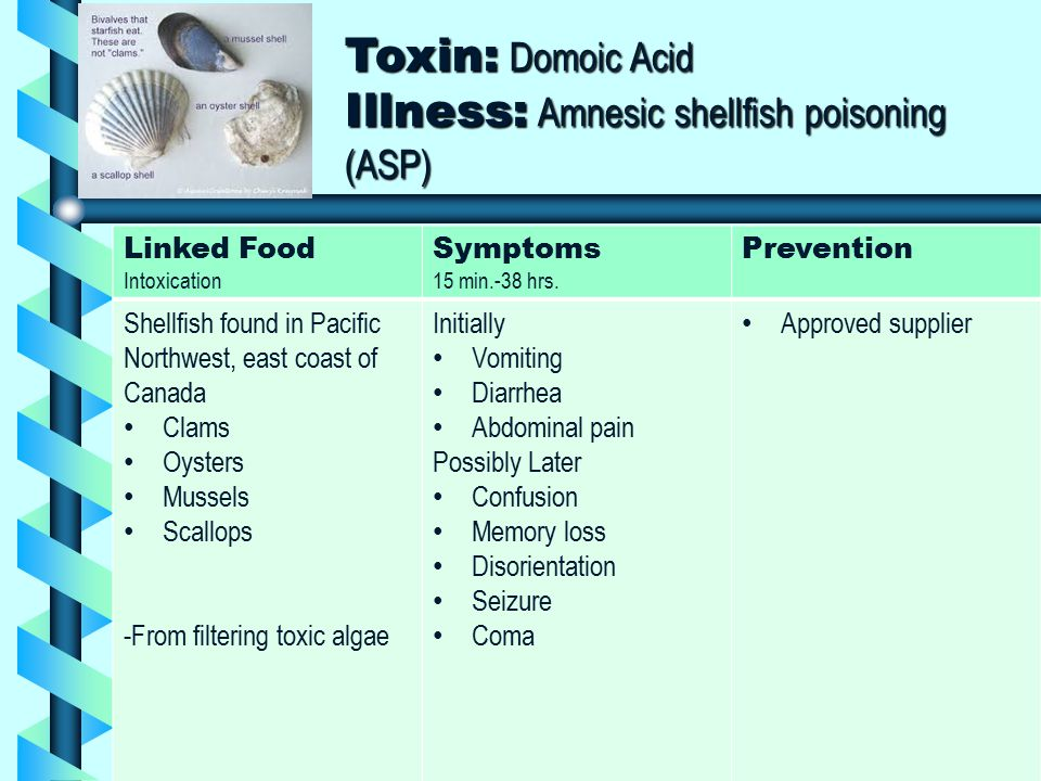 Toxin: Domoic Acid Illness: Amnesic shellfish poisoning (ASP) Linked Food Intoxication Symptoms 15 min.-38 hrs.