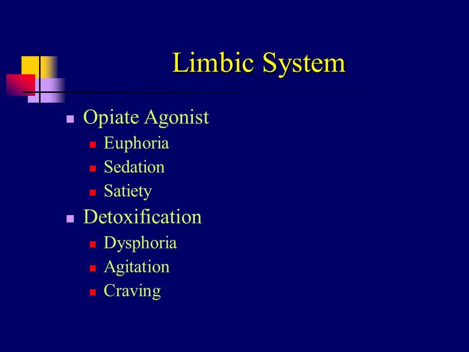 Limbic System Opiate Agonist Euphoria Sedation Satiety Detoxification Dysphoria Agitation Craving