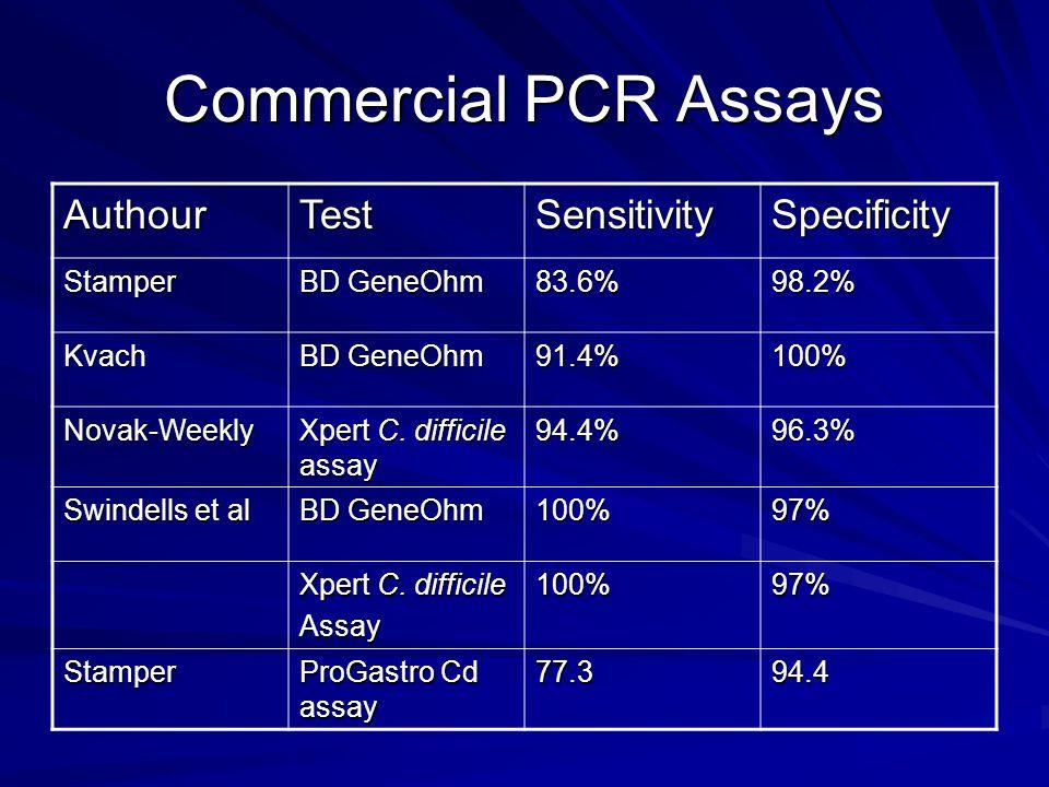 Commercial PCR Assays AuthourTestSensitivitySpecificity Stamper BD GeneOhm 83.6%98.2% Kvach 91.4%100% Novak-Weekly Xpert C.