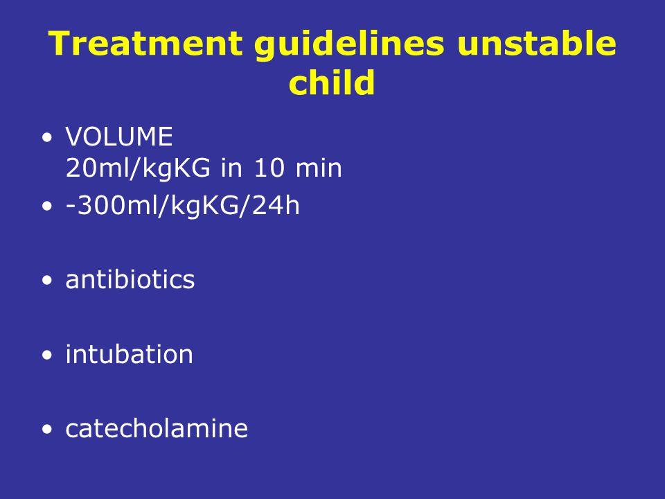 Treatment guidelines unstable child VOLUME 20ml/kgKG in 10 min -300ml/kgKG/24h antibiotics intubation catecholamine