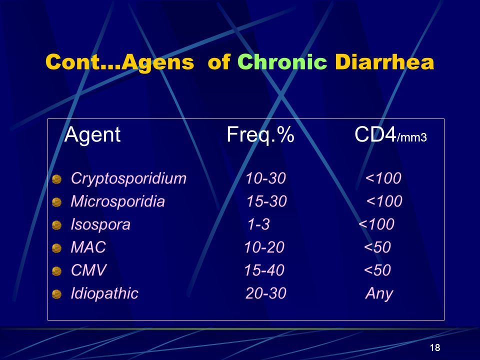 18 Cont…Agens of Chronic Diarrhea Agent Freq.% CD4 /mm3 Cryptosporidium 10-30 <100 Microsporidia 15-30 <100 Isospora 1-3 <100 MAC 10-20 <50 CMV 15-40 <50 Idiopathic 20-30 Any