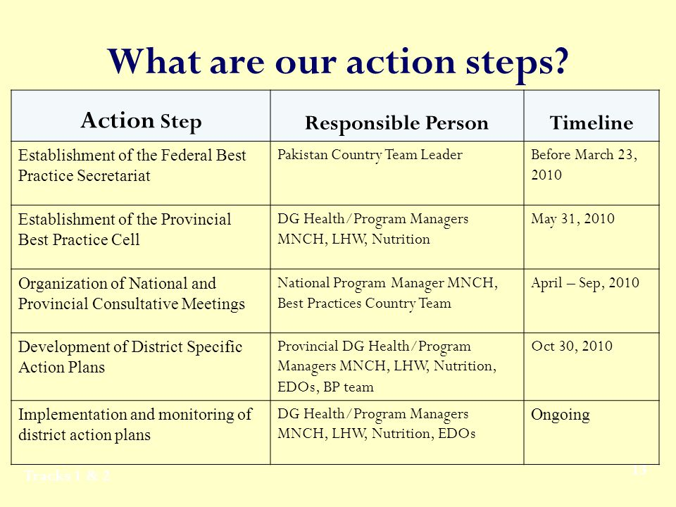 Tracks 1 & 2 13 What are our action steps.