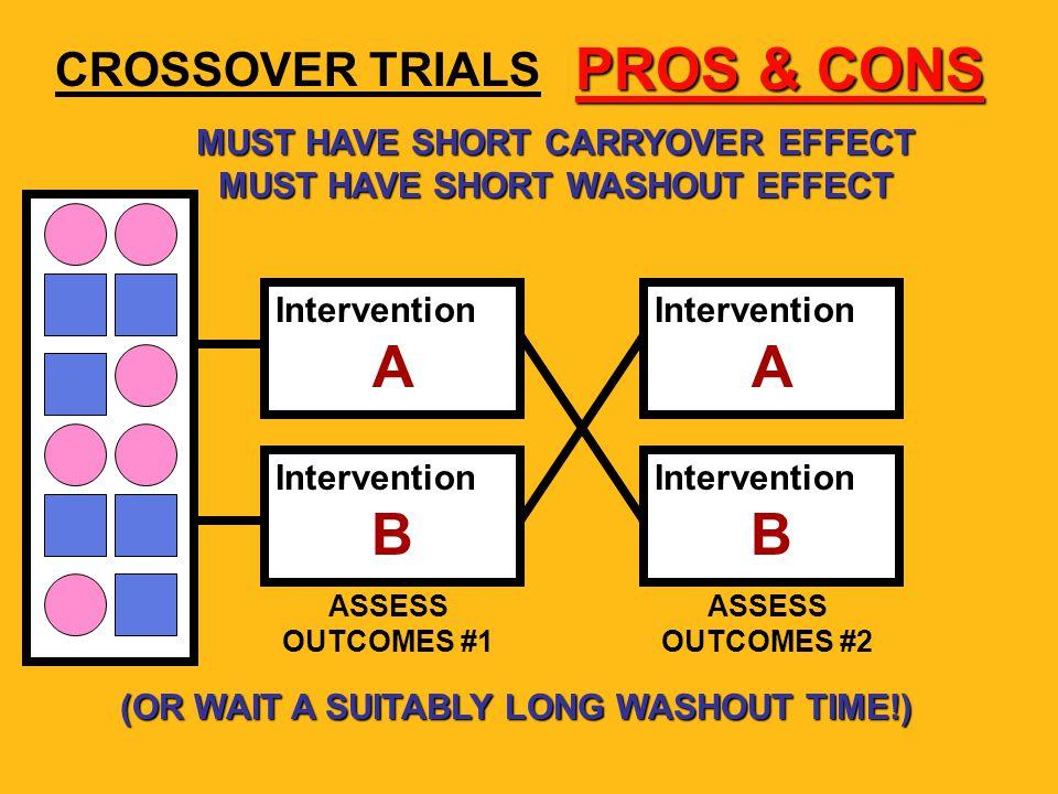 CASE CONTROL Present RISK FACTOR? (PAST) ( A LOOK BACK )