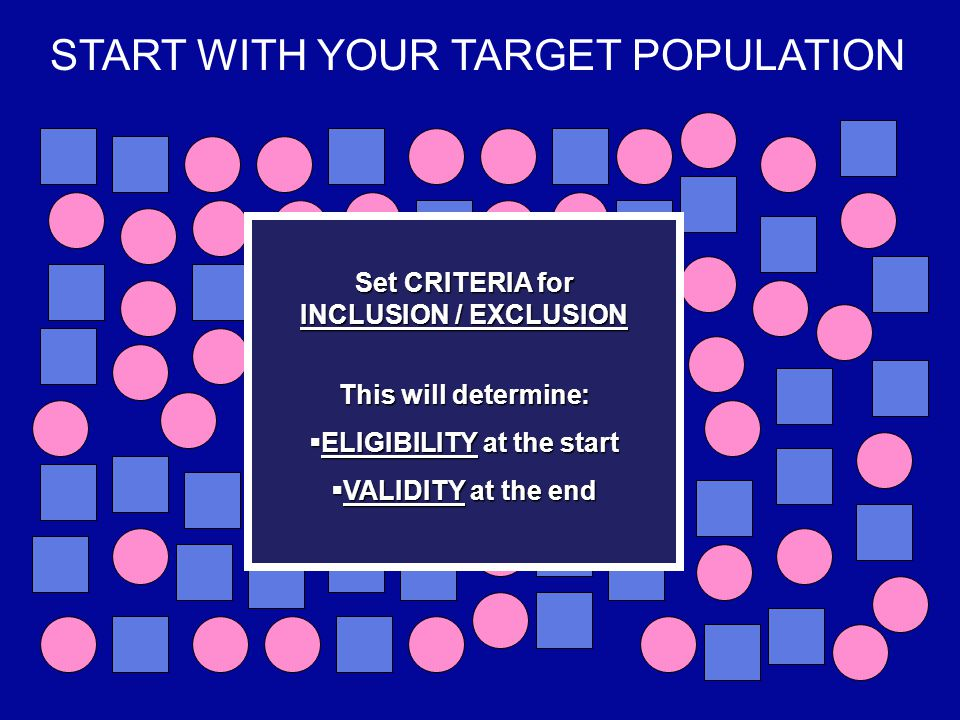 START WITH YOUR TARGET POPULATION