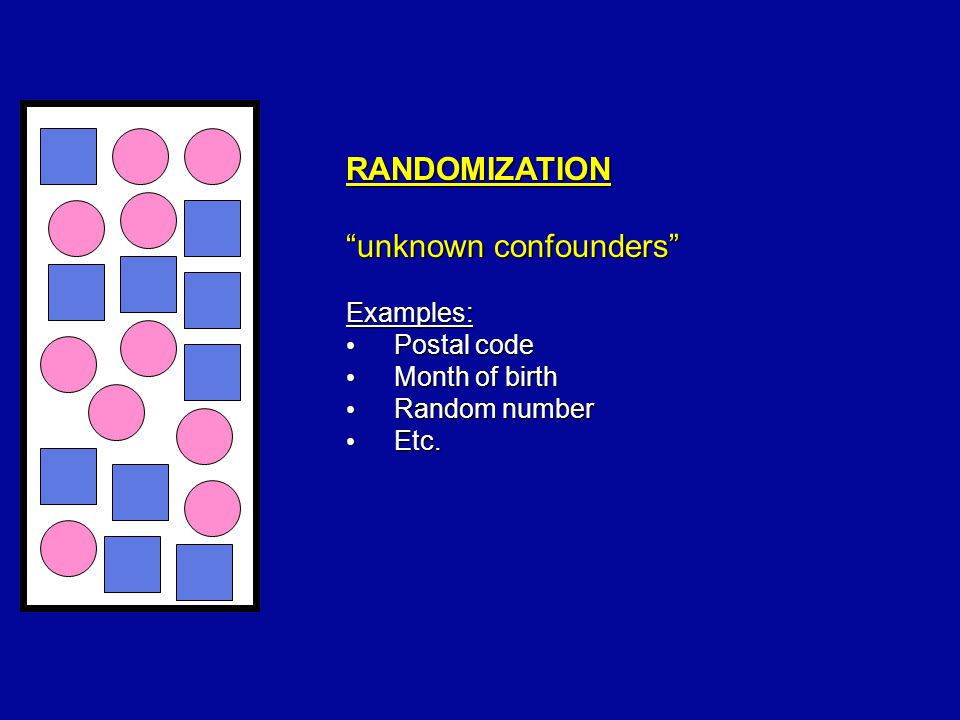 RANDOMIZATION unknown confounders Examples: Postal code Postal code Month of birth Month of birth Random number Random number Etc.
