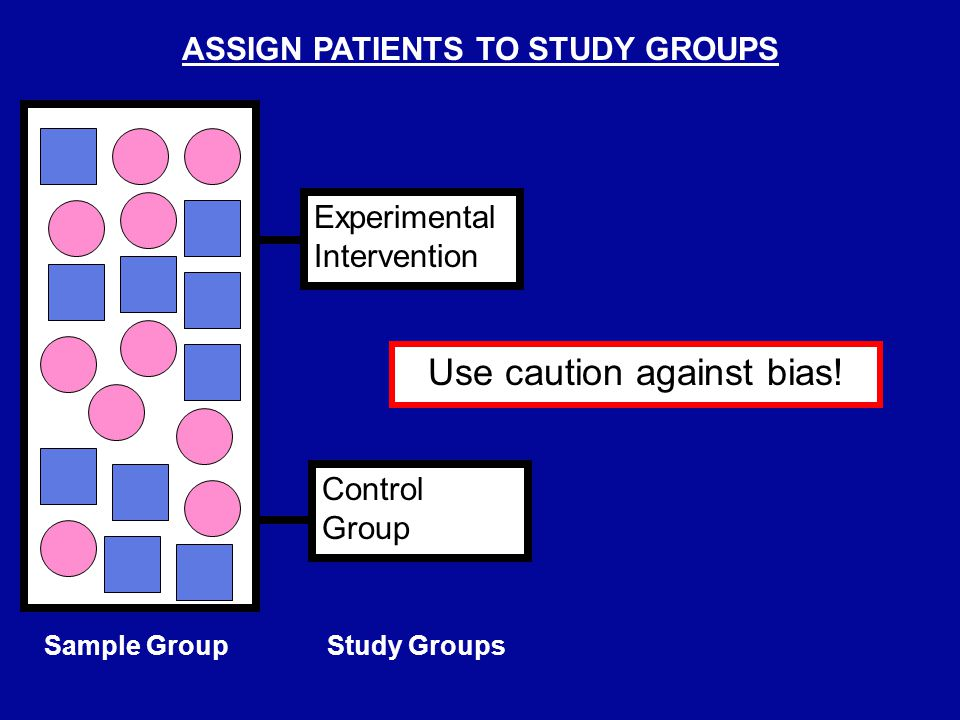 ASSIGN PATIENTS TO STUDY GROUPS Experimental Intervention Control Group Use caution against bias.