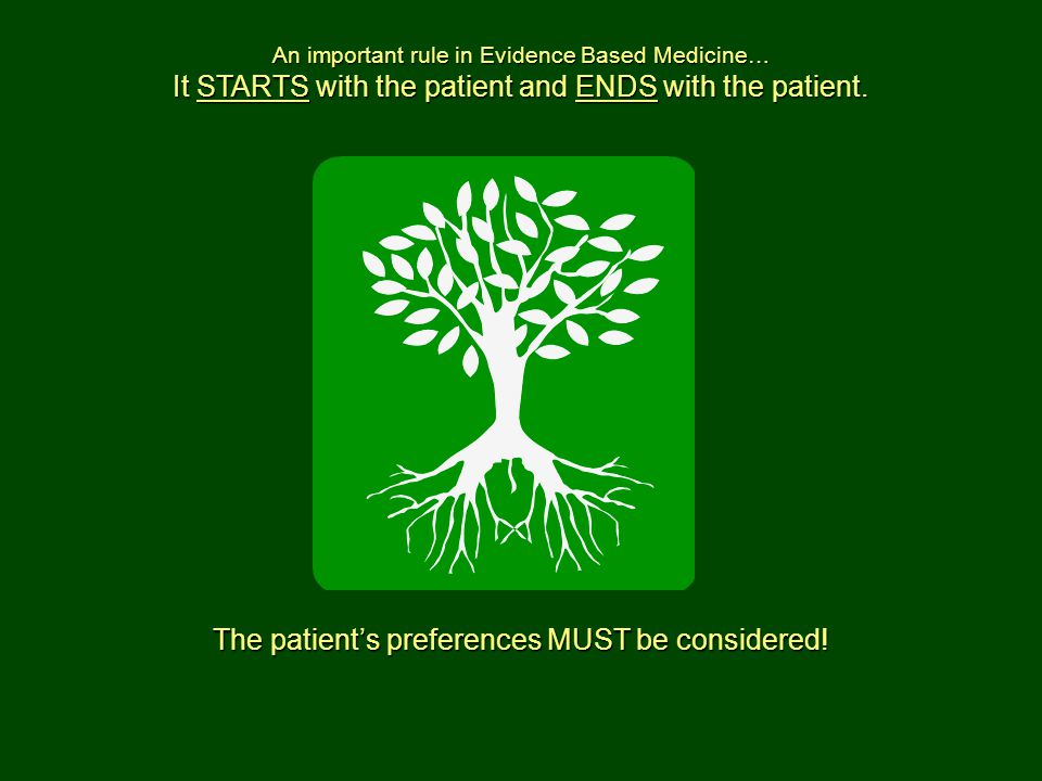 The patient's preferences MUST be considered.