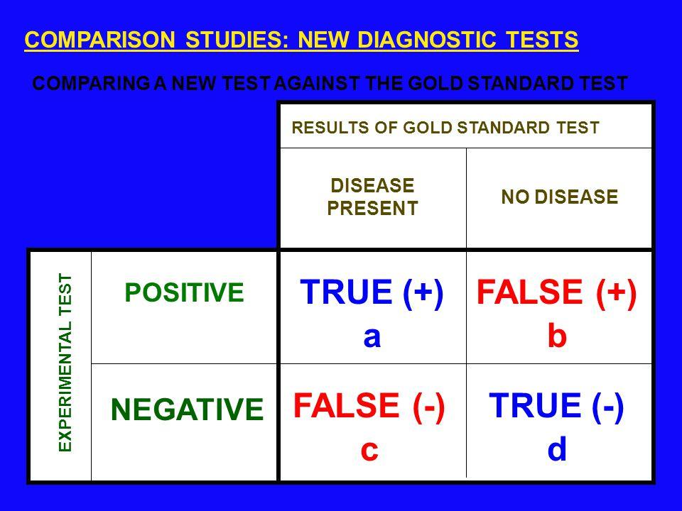 COMPARISON STUDIES: NEW DIAGNOSTIC TESTS RESULTS OF GOLD STANDARD TEST EXPERIMENTAL TEST POSITIVE NEGATIVE DISEASE PRESENT NO DISEASE TRUE (+) a FALSE (+) b FALSE (-) c TRUE (-) d COMPARING A NEW TEST AGAINST THE GOLD STANDARD TEST