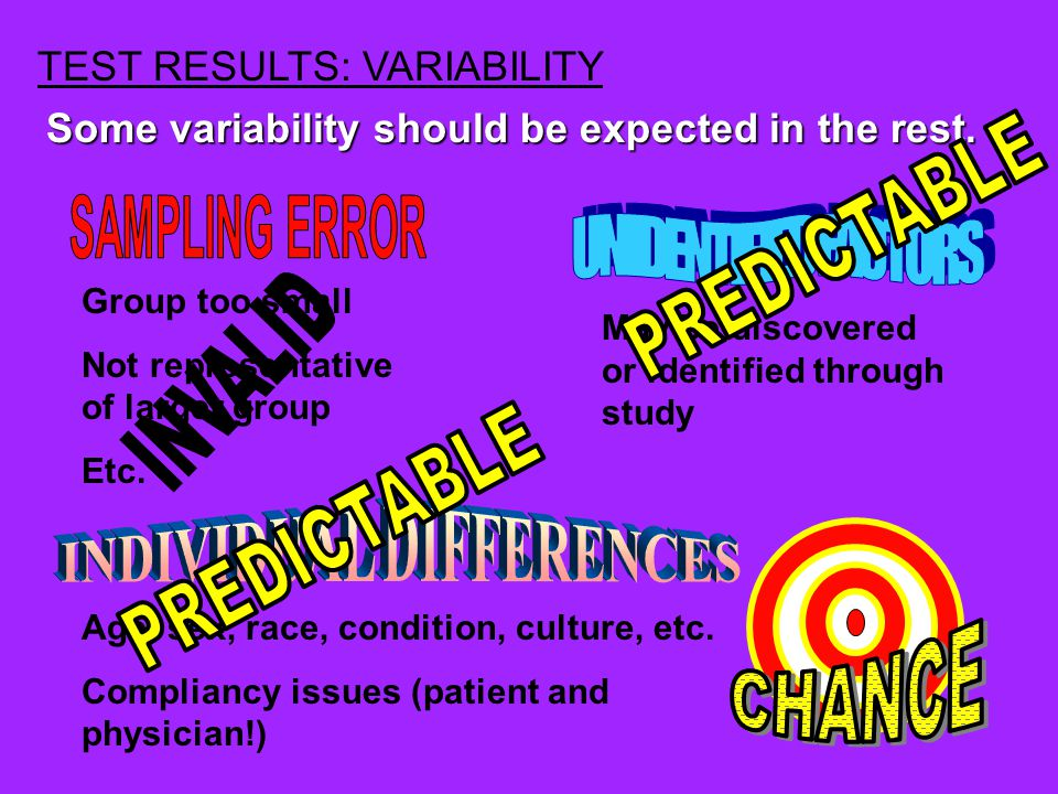 TEST RESULTS: VARIABILITY Group too small Not representative of larger group Etc.