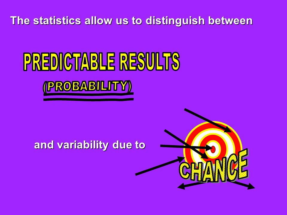 PROBABILITY CHANCE WARNING PROBABILITY should NOT be confused with CHANCE.