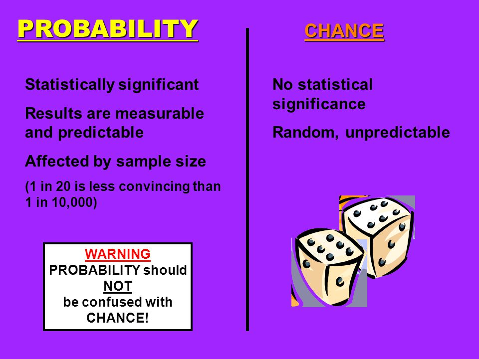 A Study in Probability… QUESTION #1: What percentage of patients will develop diarrhea while taking Antibiotic A.