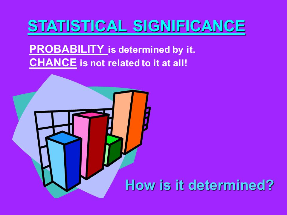 PROBABILITY is determined by it. CHANCE is not related to it at all.