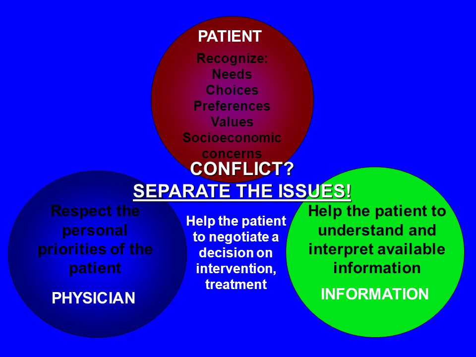 PATIENT INFORMATIONPHYSICIAN PATIENT And then help the patient pull it all together again